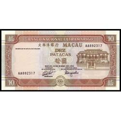 Macau P-  65a