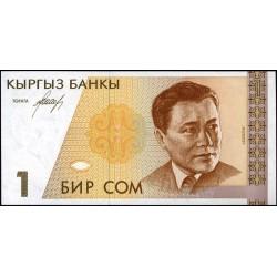 Kirguistán P-   7_capicúa