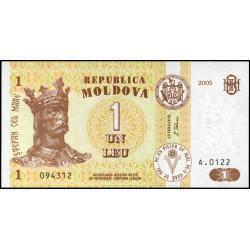 Moldova P-   8g_2005