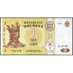 Молдавия P-   8h_2006